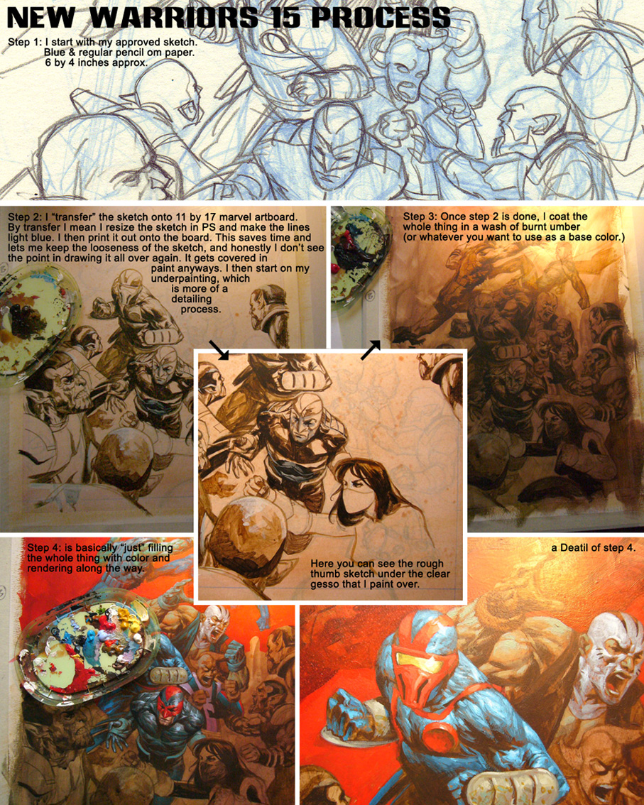 <<<< UPADTE pg1----Covers + Process on pg.3>>>>